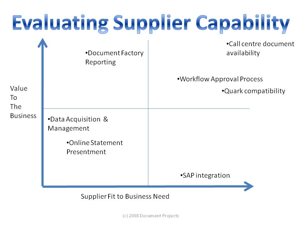 supplier evaluation format