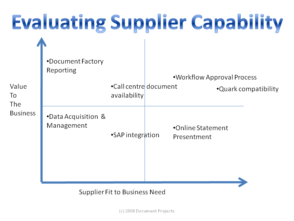 supplier-evaluation2 Vendor Performance Evaluation Example on vendor performance review, vendor performance improvement, vendor service evaluation, vendor performance management, vendor presentation evaluation, customer service evaluation, vendor training,